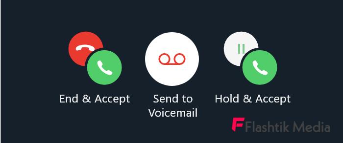 Inilah Cara Mengalihkan Panggilan, Mudah dan Sederhana